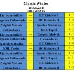 ClassicWinter2014-eredmenyek